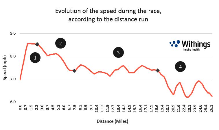 marathon_new_york_graph2_EN
