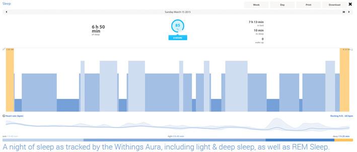 sleep tracking rem sleep