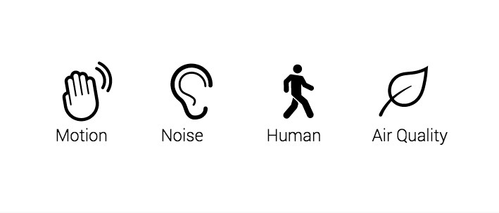 motion noise detection