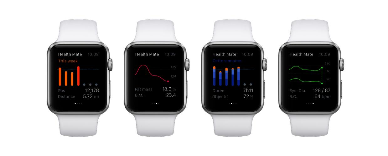 apple_watch_trend