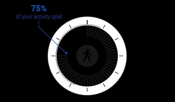 activity-progression