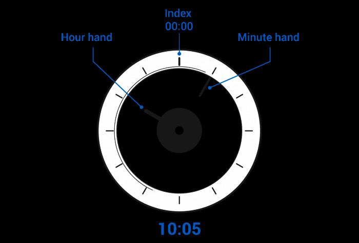 time-display