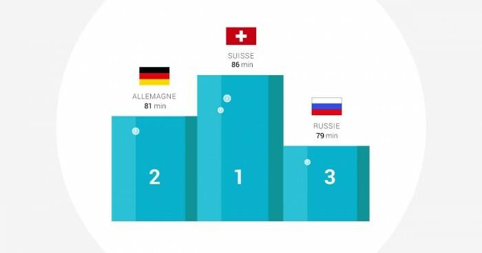 podium_euro-TIME-FR