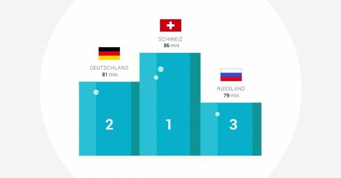 podium_euro1
