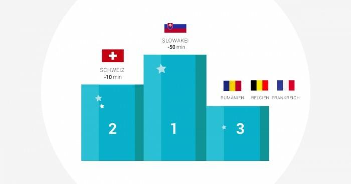podium_euro2
